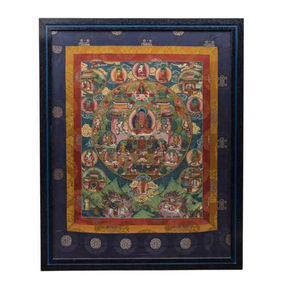Large Thangka of a Mandala. TIBET, 20. Century. - photo 1