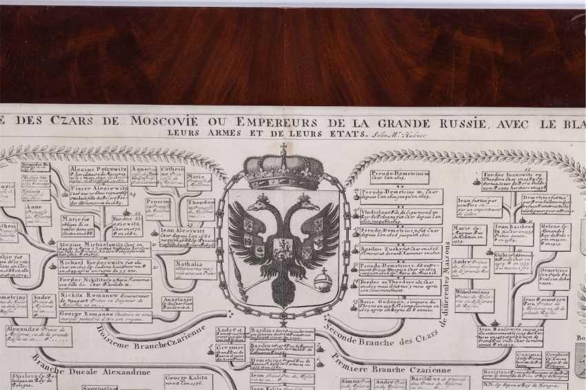La gravure de l'arbre généalogique des souverains de la Russie - photo 2