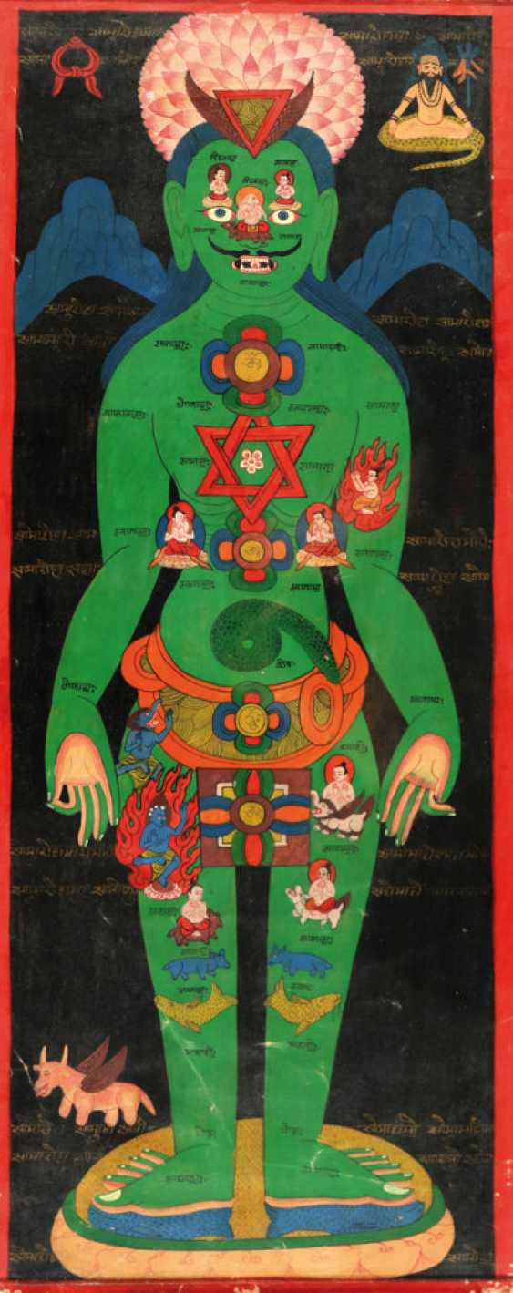 Medicine thangka - photo 1