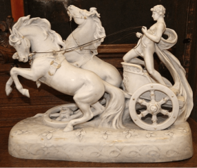 Porcelain con. XIX and beginning of XX century Europe