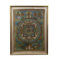 Thangka of a Mandala. TIBET, 19th century. Century.